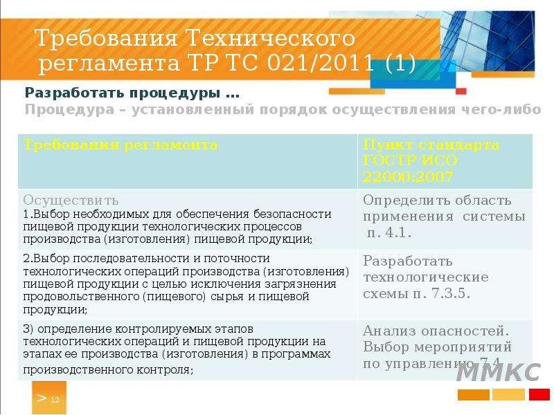 Требования Технического регламента ТР ТС 021/2011 (1)