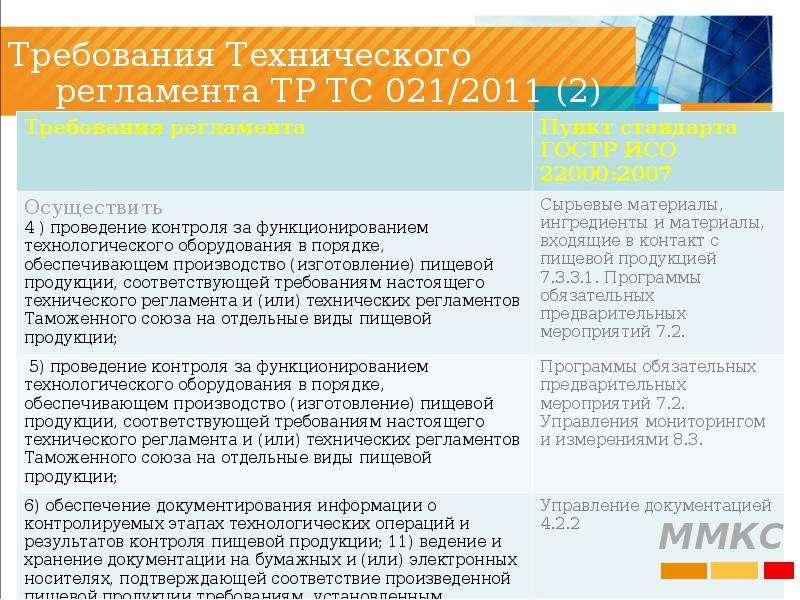 Требования Технического регламента ТР ТС 021/2011 (2)
