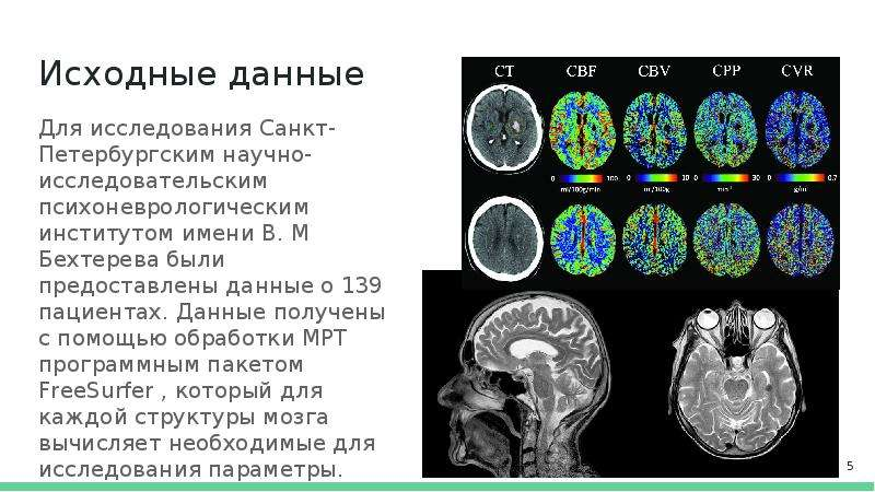 Исходные данные Для исследования Санкт-Петербургским научно-исследовательским психоневрологическим и