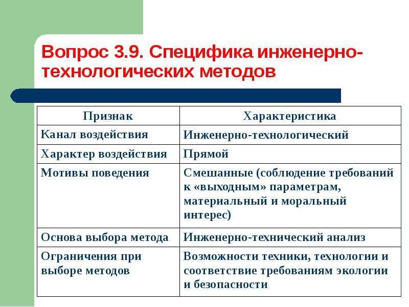 Методы управления процессом ресурсосбережения, слайд 13