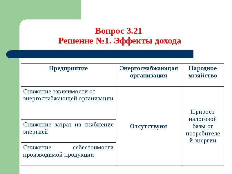 Методы управления процессом ресурсосбережения, слайд 27