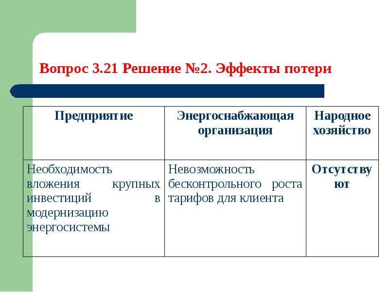 Методы управления процессом ресурсосбережения, слайд 30