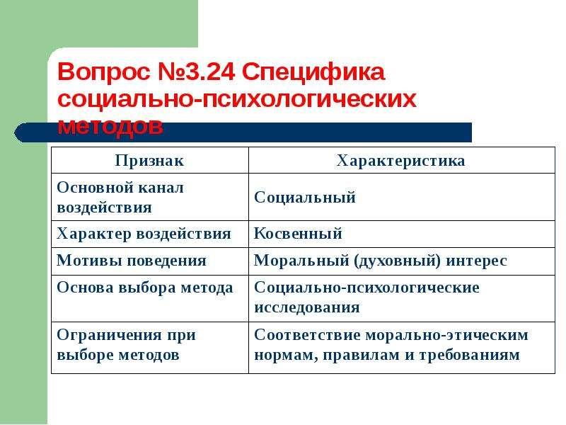 Методы управления процессом ресурсосбережения, слайд 36