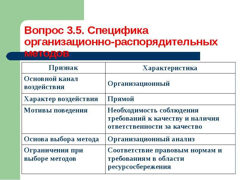 Методы управления процессом ресурсосбережения, слайд 9