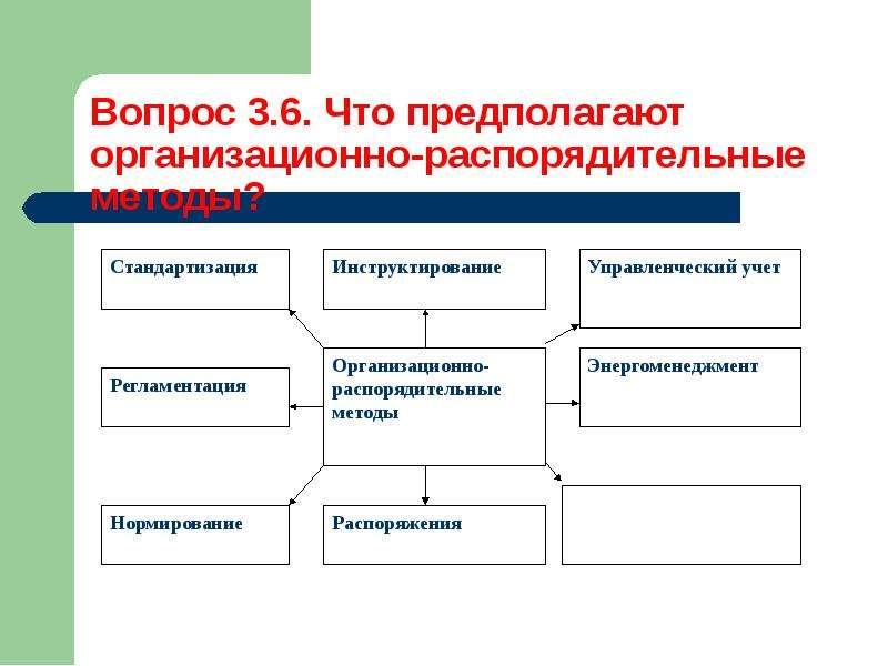 Методы управления процессом ресурсосбережения, слайд 10