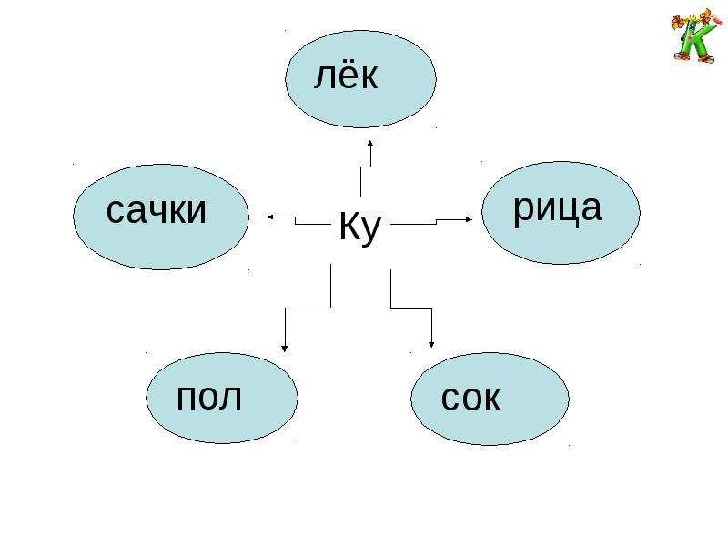 Автоматизация звука К, рис. 13