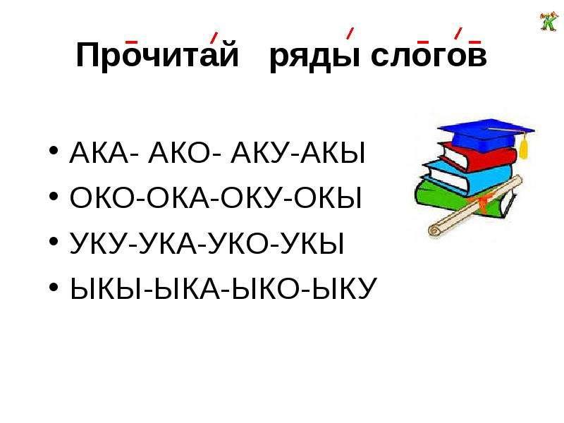 Прочитай ряды слогов АКА- АКО- АКУ-АКЫ ОКО-ОКА-ОКУ-ОКЫ УКУ-УКА-УКО-УКЫ ЫКЫ-ЫКА-ЫКО-ЫКУ