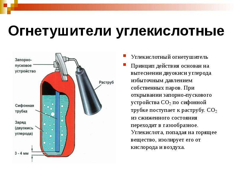 Огнетушители углекислотные Углекислотный огнетушитель Принцип действия основан на вытеснении двуокис