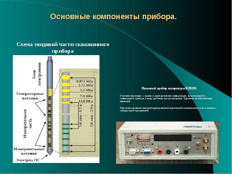 Основные компоненты прибора. Схема зондовой части скважинного прибора