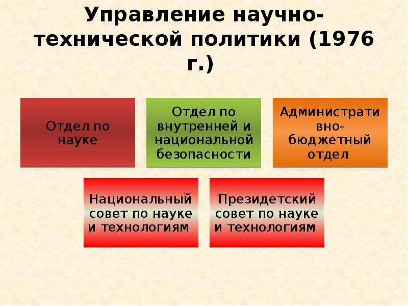 Управление научно-технической политики (1976 г. )