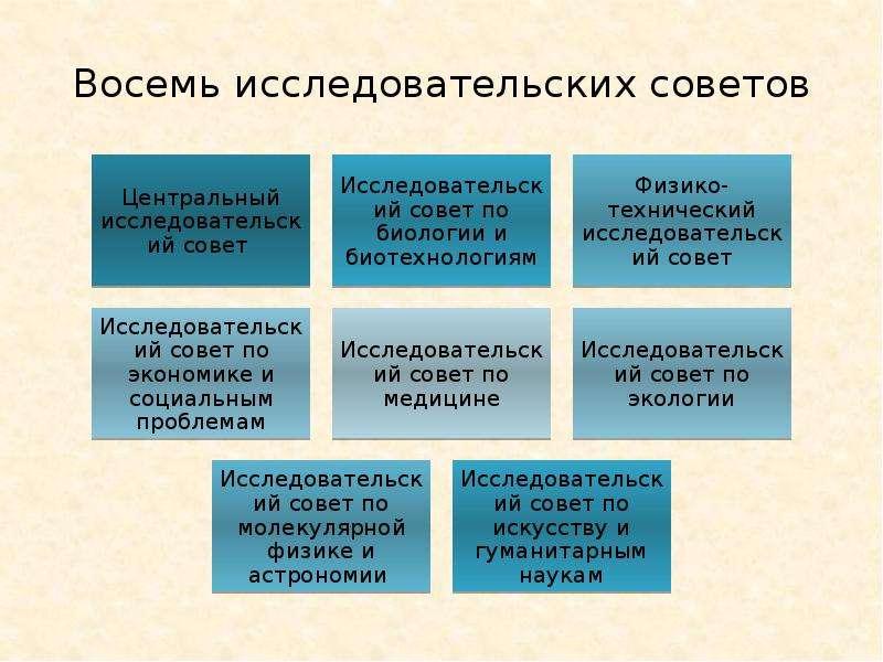 Восемь исследовательских советов