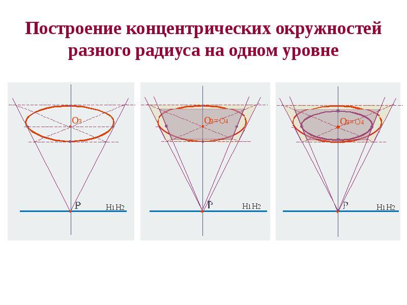 Построение концентрических окружностей разного радиуса на одном уровне