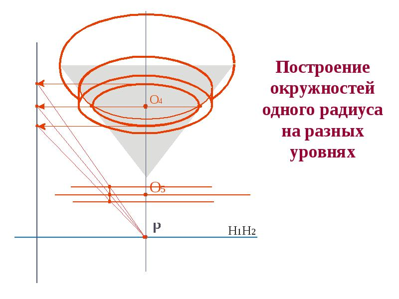 Построение окружностей одного радиуса на разных уровнях