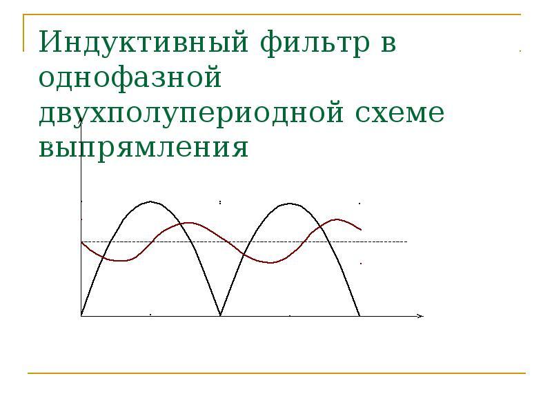 Индуктивный фильтр в однофазной двухполупериодной схеме выпрямления