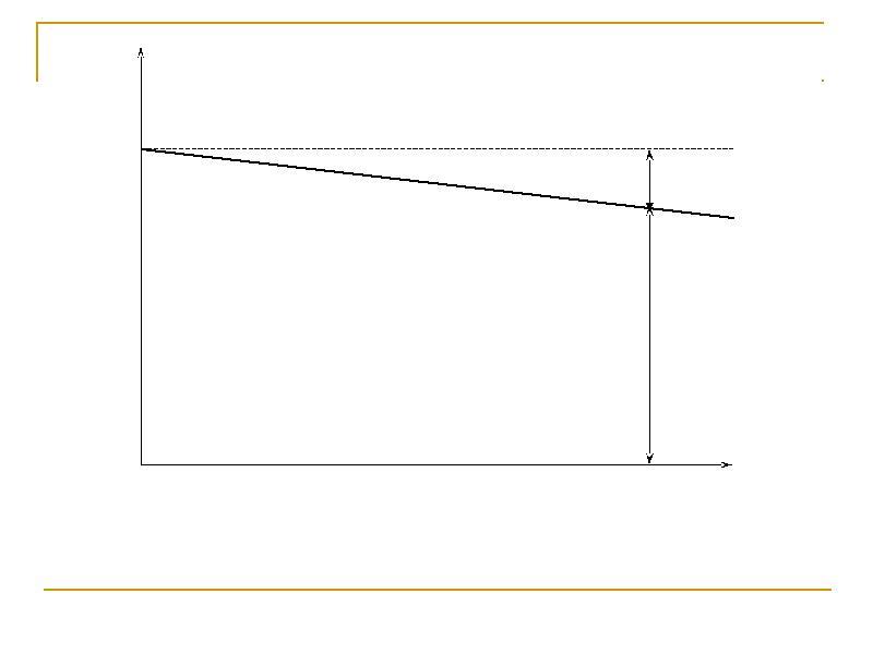 Выпрямители. Однофазная однополупериодная схема выпрямления, слайд 31