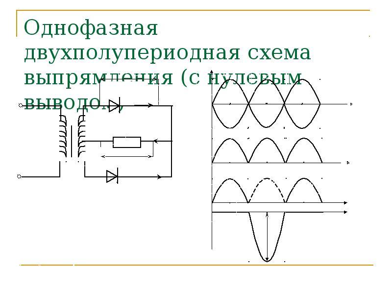 Однофазная двухполупериодная схема выпрямления (с нулевым выводом)