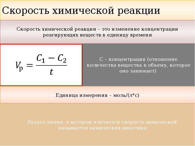 Химические реакции. Скорость химической реакции, слайд 7