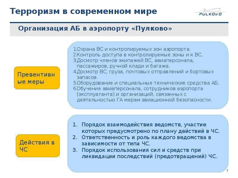 Терроризм в современном мире Организация АБ в аэропорту «Пулково»