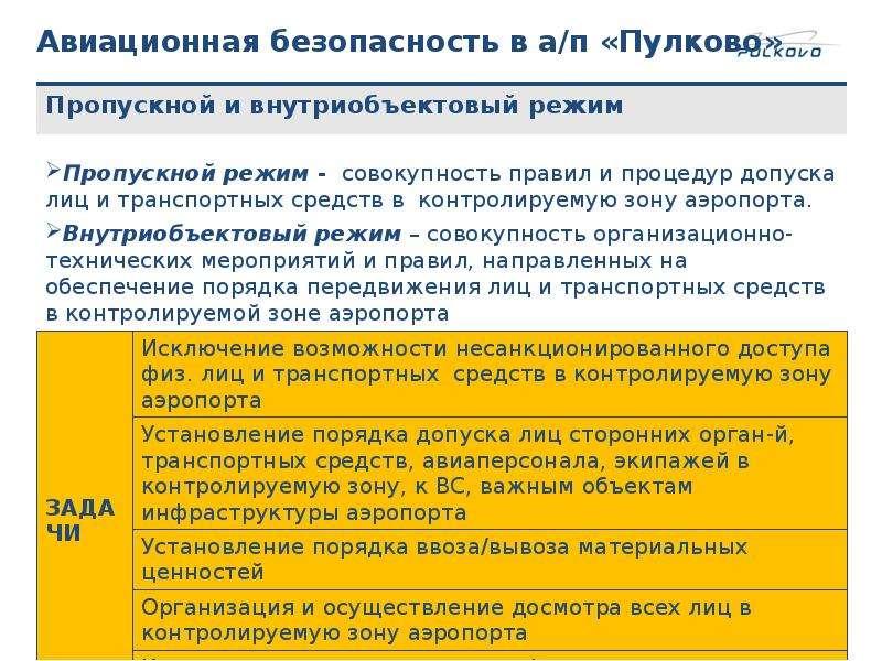 Авиационная безопасность в а/п «Пулково» Пропускной и внутриобъектовый режим