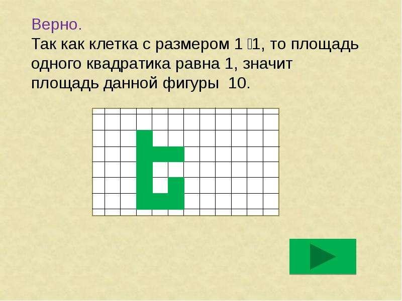 Верно. Так как клетка с размером 1 ͯ 1, то площадь одного квадратика равна 1, значит площадь данной