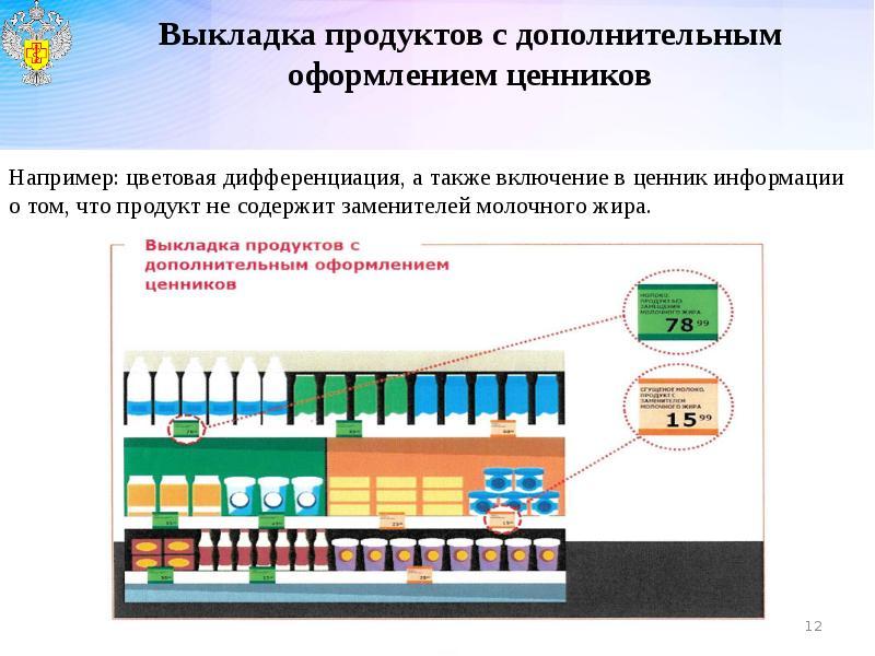 Выкладка продуктов с дополнительным оформлением ценников