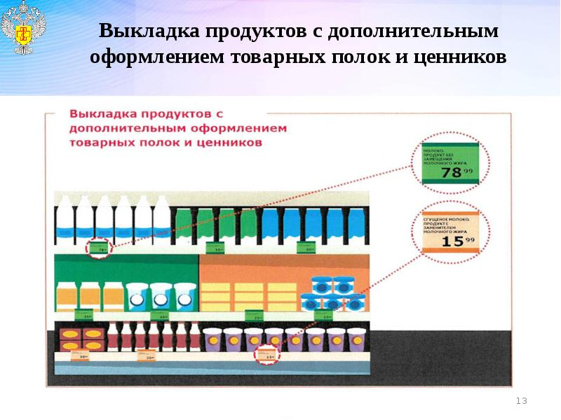 Выкладка продуктов с дополнительным оформлением товарных полок и ценников