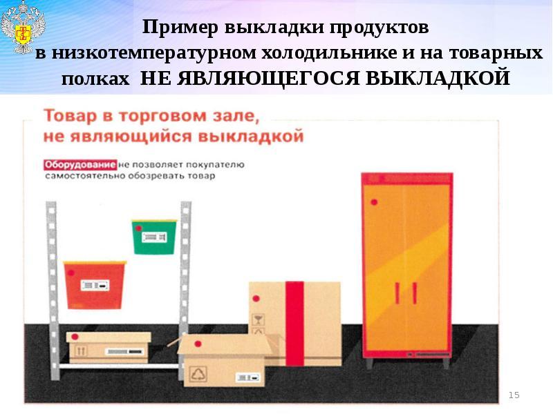 Пример выкладки продуктов в низкотемпературном холодильнике и на товарных полках НЕ ЯВЛЯЮЩЕГОСЯ ВЫКЛ