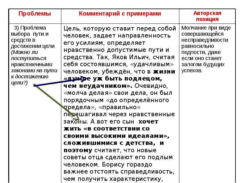 ЕГЭ Пишем комментарий к сформулированной проблеме текста, слайд 20