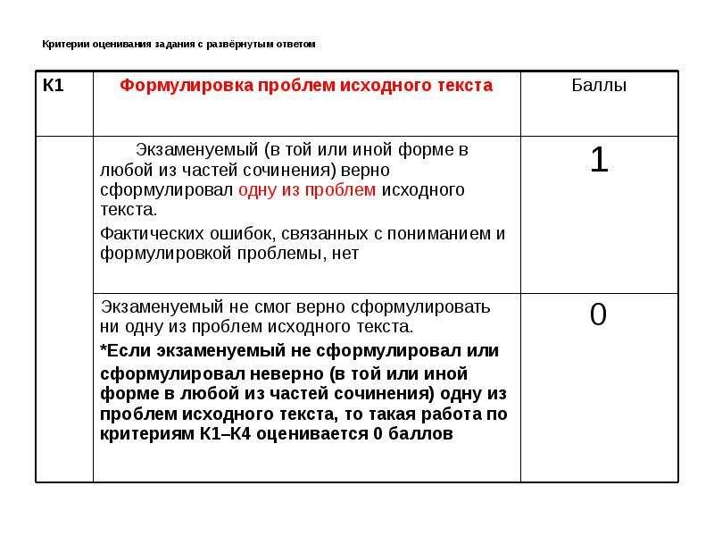 Критерии оценивания задания с развёрнутым ответом