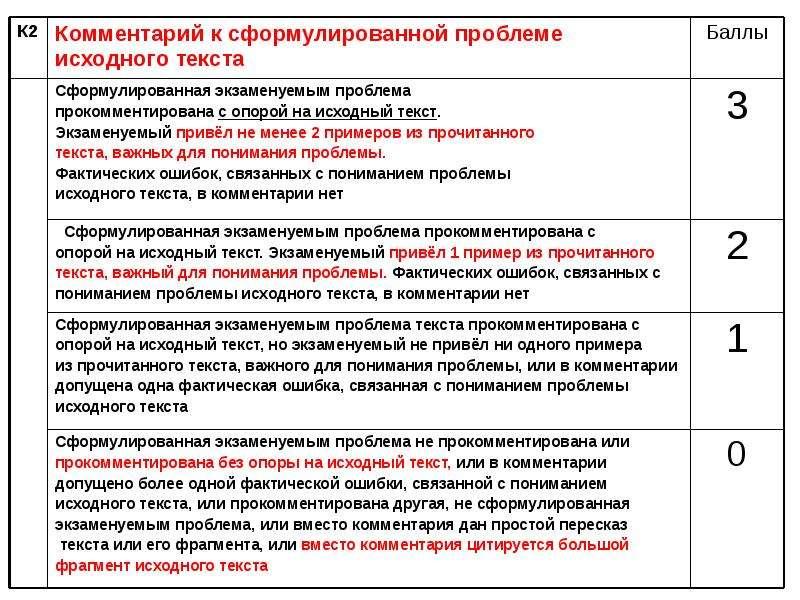 ЕГЭ Пишем комментарий к сформулированной проблеме текста, слайд 4