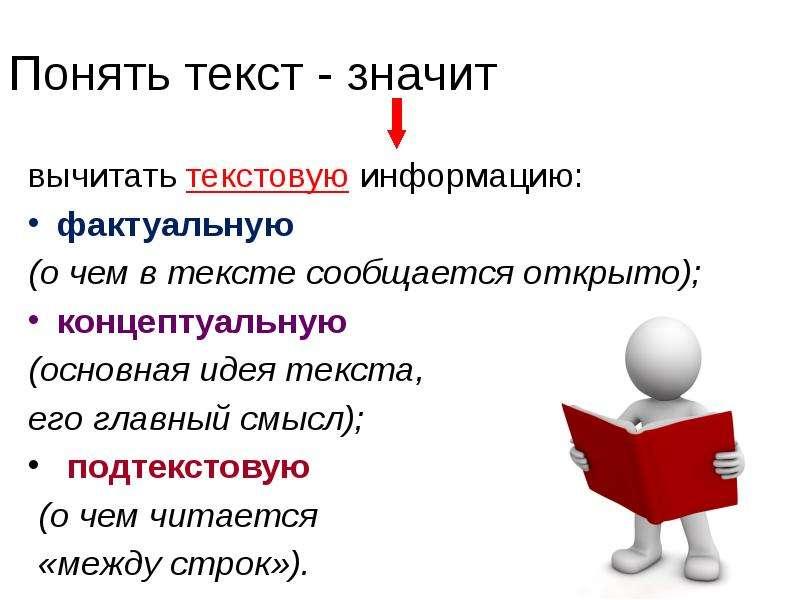 Понять текст - значит вычитать текстовую информацию: фактуальную (о чем в тексте сообщается открыто)