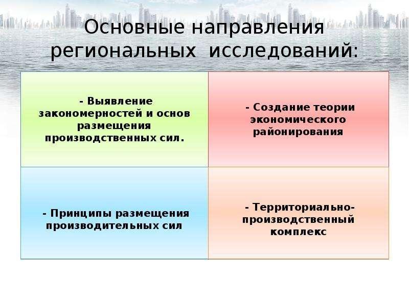 Основные направления региональных исследований: