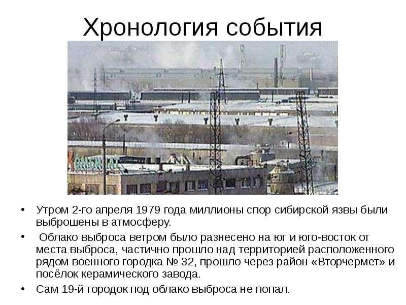 Хронология события Утром 2-го апреля 1979 года миллионы спор сибирской язвы были выброшены в атмосфе