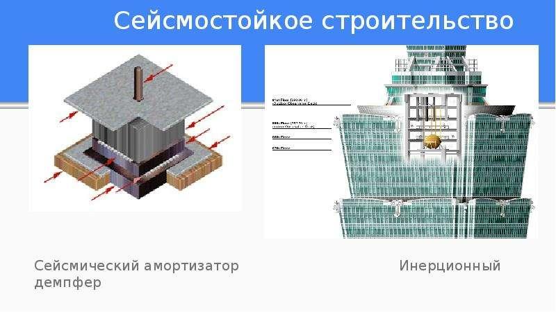 Сейсмостойкое строительство Сейсмический амортизатор Инерционный демпфер