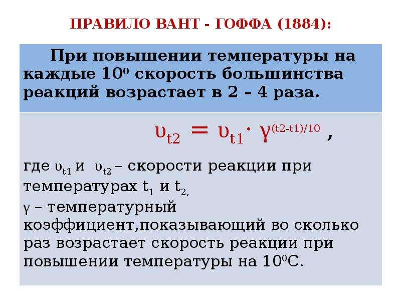 ПРАВИЛО ВАНТ - ГОФФА (1884):