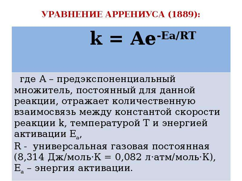 УРАВНЕНИЕ АРРЕНИУСА (1889):