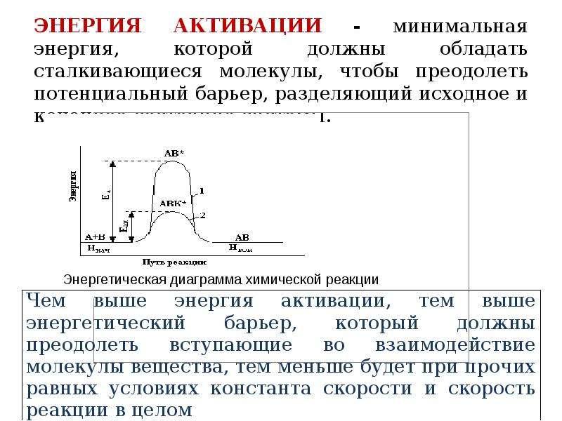 ЭНЕРГИЯ АКТИВАЦИИ - минимальная энергия, которой должны обладать сталкивающиеся молекулы, чтобы прео