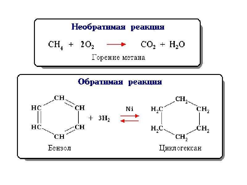 Химическая термодинамика и кинетика, рис. 25