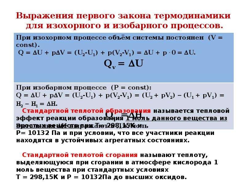 Выражения первого закона термодинамики для изохорного и изобарного процессов.