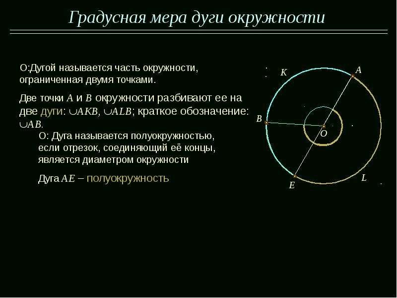 Геометрия. Теоретическая тетрадь. Четырёхугольники, рис. 41