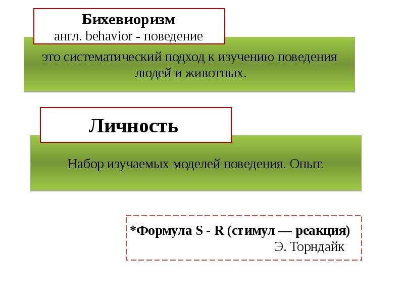 Бихевиоризм: базовые принципы, экспериментальные методы исследования, этапы развития, слайд 2