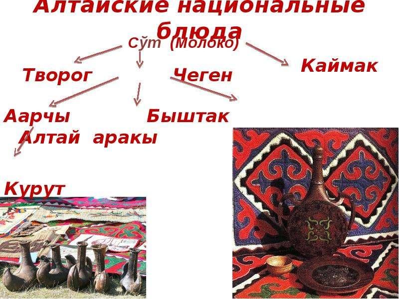 Алтайские национальные блюда Творог Чеген