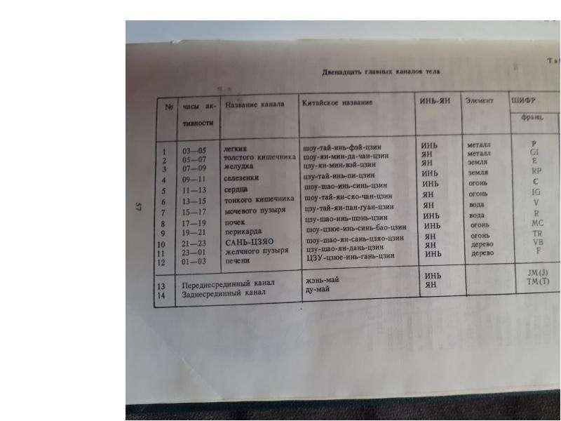 Основы точечного массажа, рис. 13
