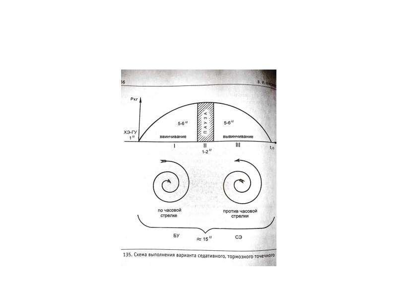 Основы точечного массажа, рис. 16