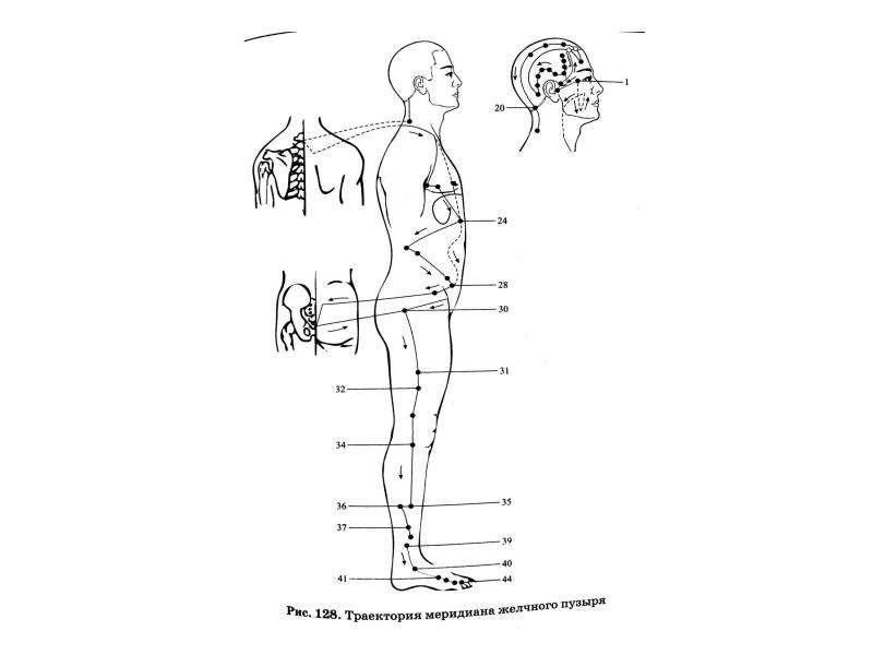 Основы точечного массажа, рис. 37