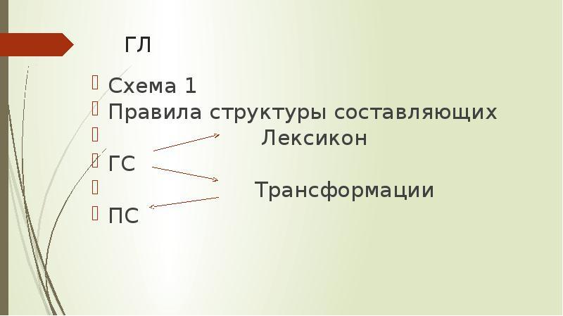 ГЛ Схема 1 Правила структуры составляющих Лексикон ГС Трансформации ПС