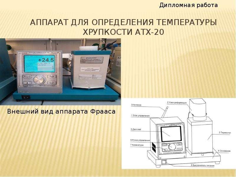 Аппарат для определения температуры хрупкости атх-20