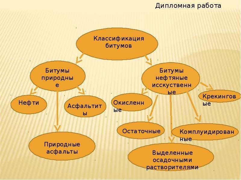 Контроль стабильности результатов анализа при определении температуры хрупкости нефтяных битумов, слайд 6