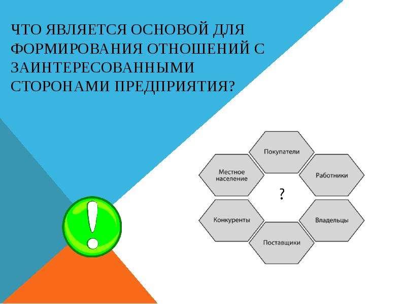 Что является основой для формирования отношений с заинтересованными сторонами предприятия?