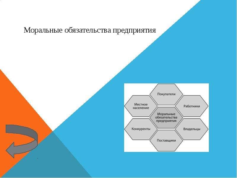 Игра «Административная и деловая этика», слайд 27